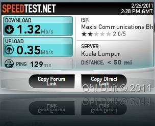 maxis test speed
